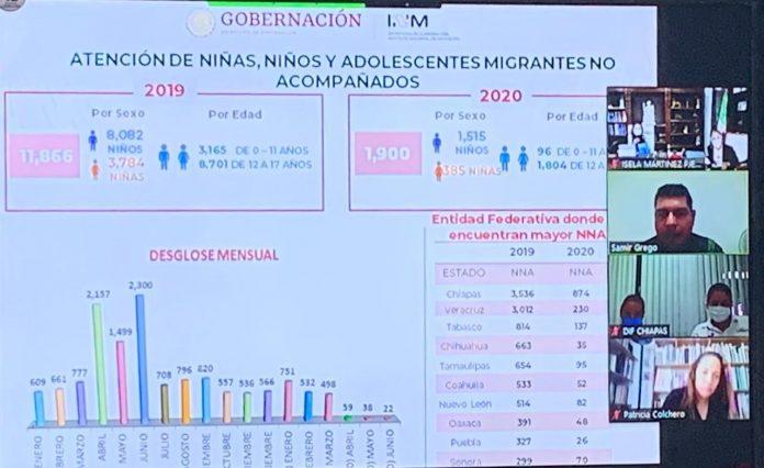Participa Poder Judicial, en Conversatorio para la protección de menores de edad en situación de migración
