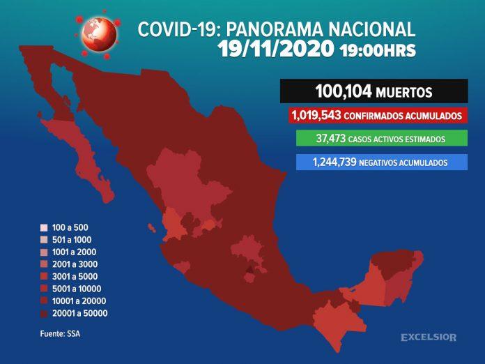 México supera los 100 mil muertos por Covid-19